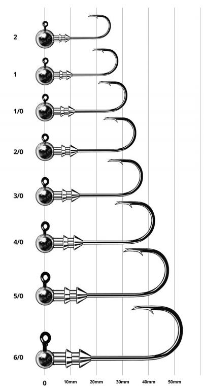 размеры крючков на джиг головках